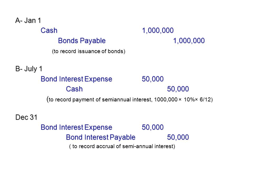 (to record issuance of bonds) B- July 1 Bond Interest Expense 50,000