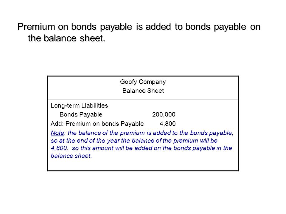 Premium on bonds payable is added to bonds payable on the balance sheet.