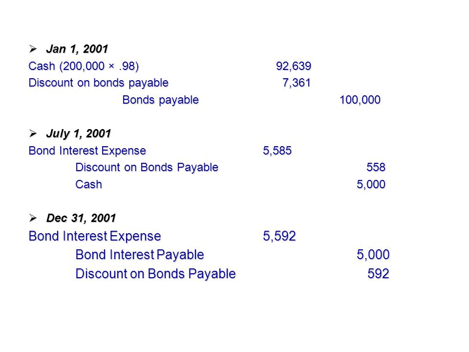 Discount on Bonds Payable 592