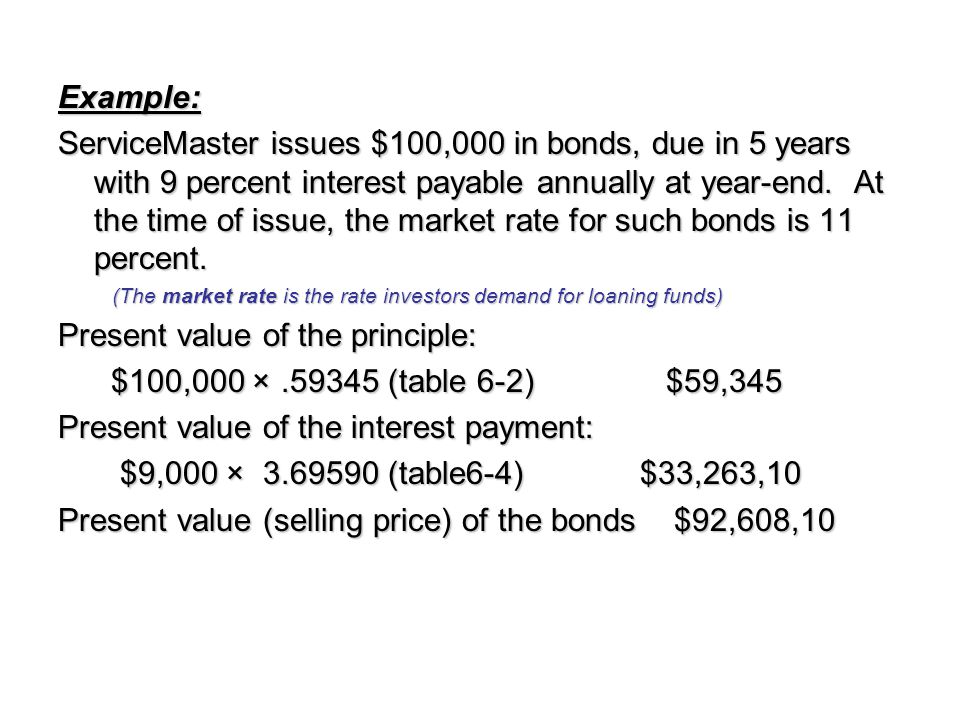 Present value of the principle: $100,000 × .59345 (table 6-2) $59,345