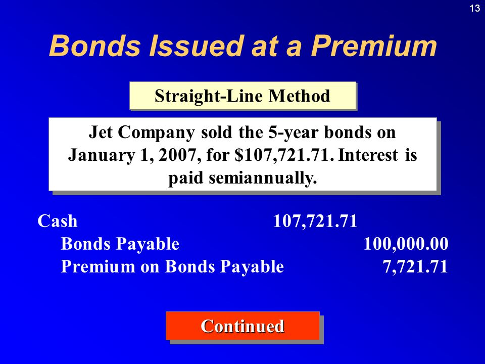 Bonds Issued at a Premium