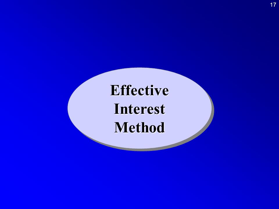 Effective Interest Method
