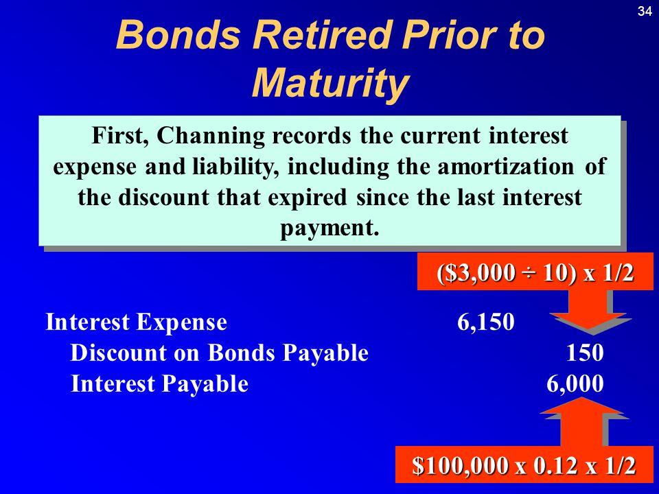 Bonds Retired Prior to Maturity