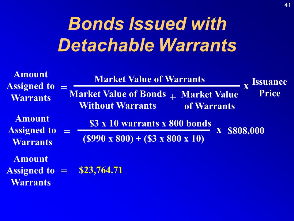 Bonds Issued with Detachable Warrants