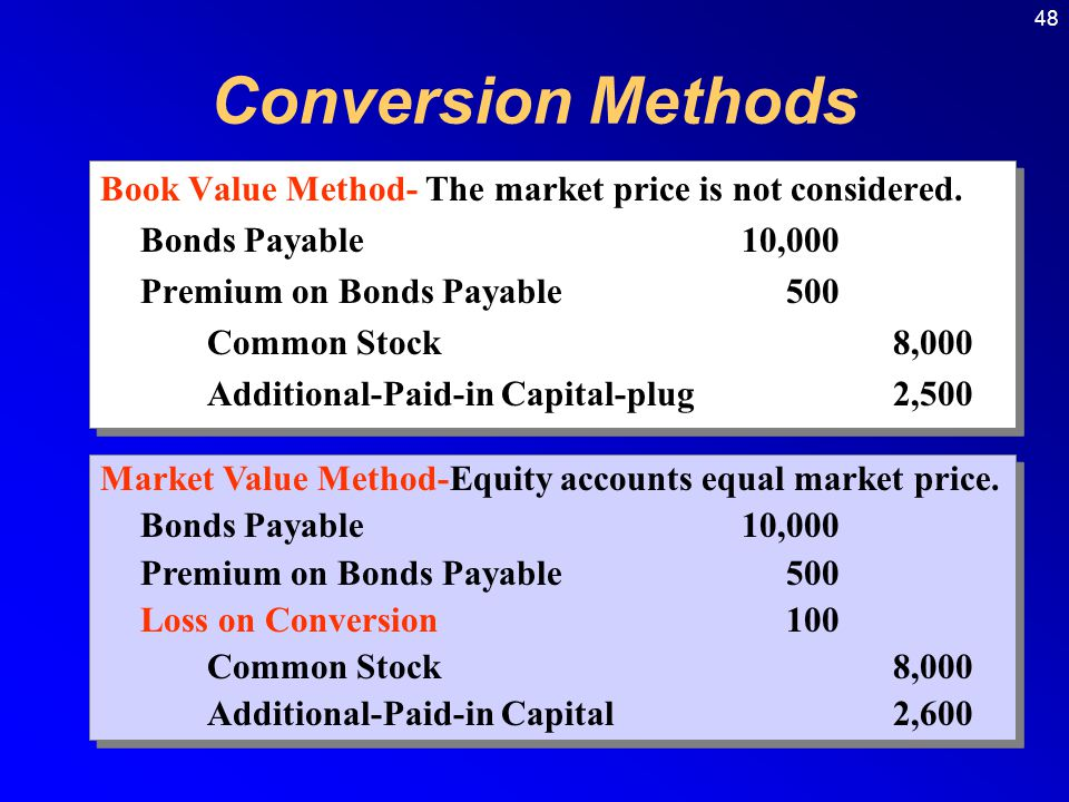 Conversion Methods Book Value Method- The market price is not considered. Bonds Payable 10,000.