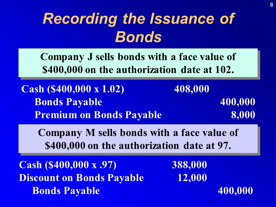 Recording the Issuance of Bonds