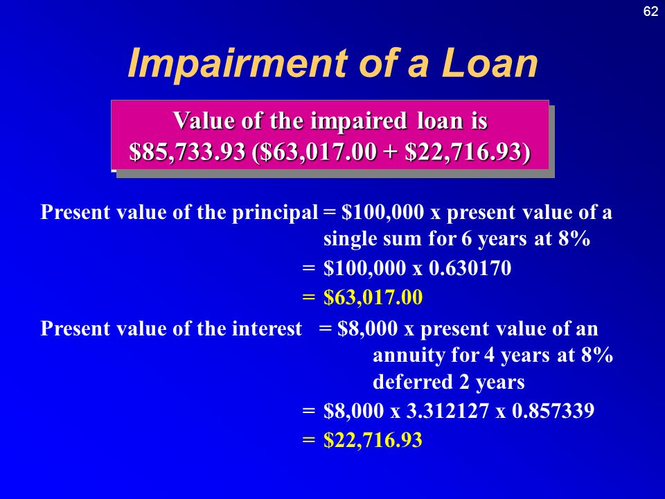Impairment of a Loan Snook Company computes the present value of the impaired loan.