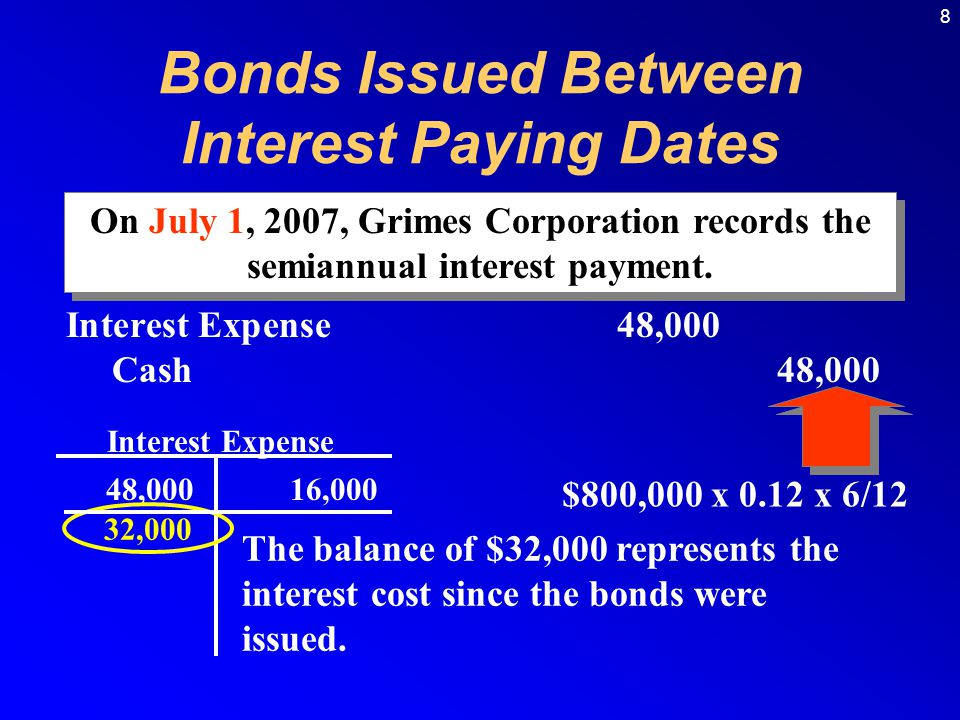 Bonds Issued Between Interest Paying Dates