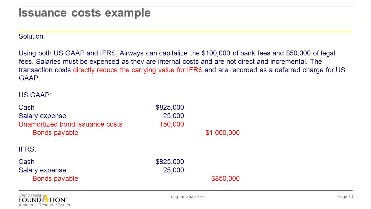 Issuance costs example