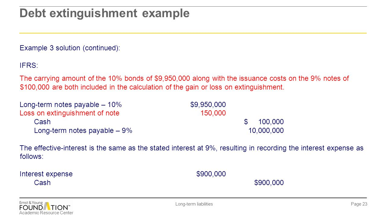 Debt extinguishment example