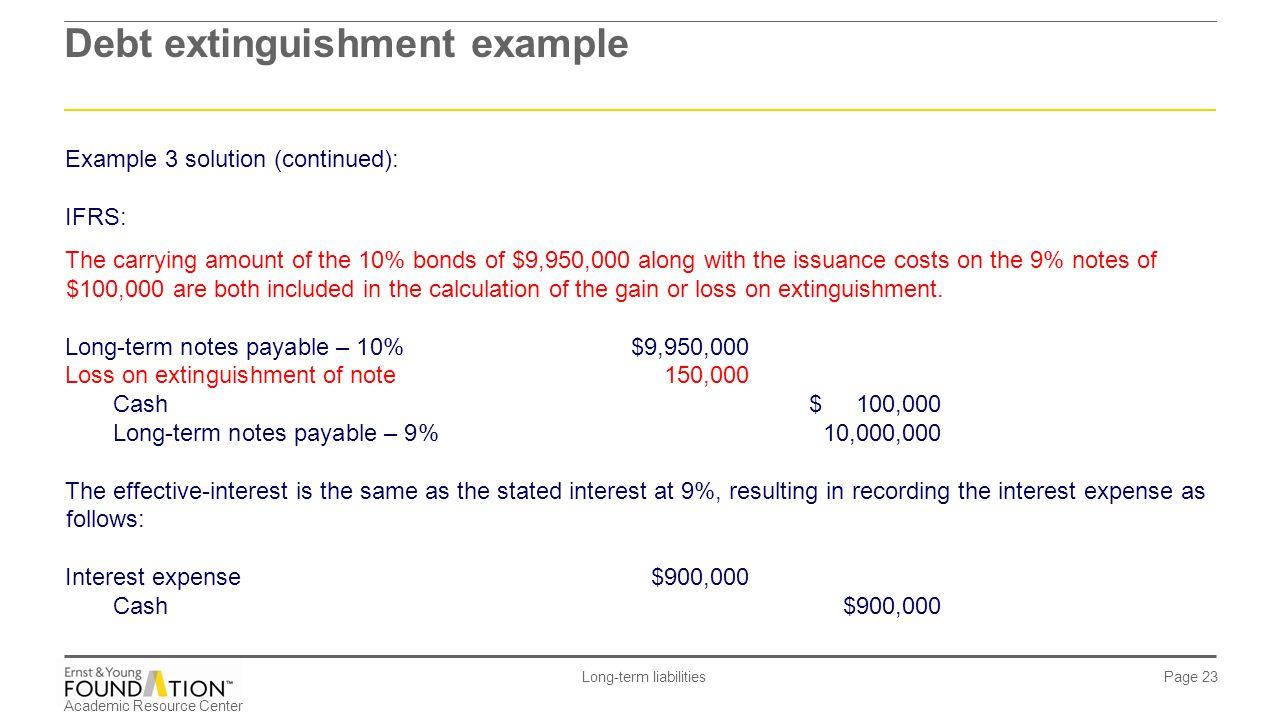 Debt extinguishment example