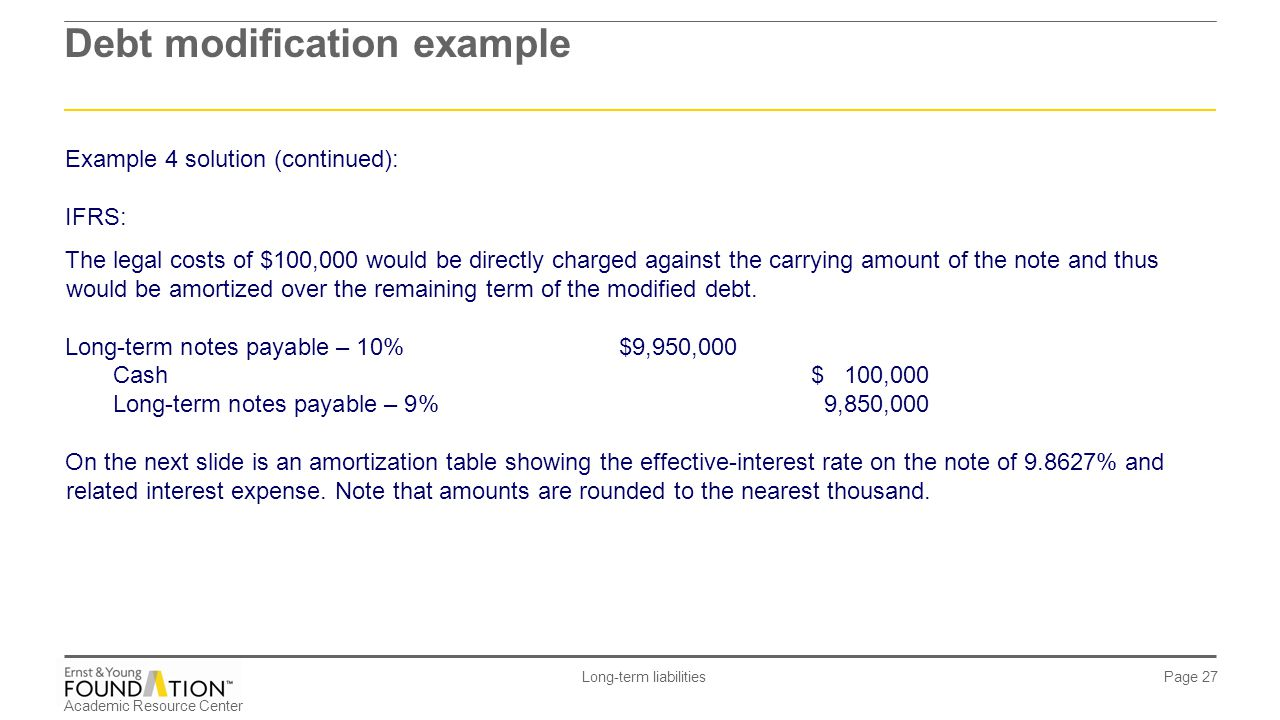Debt modification example