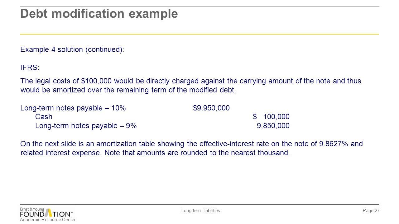 Debt modification example