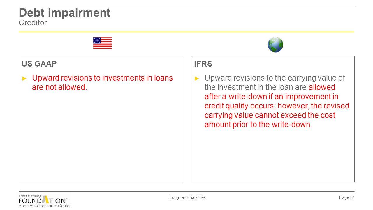 Debt impairment Creditor