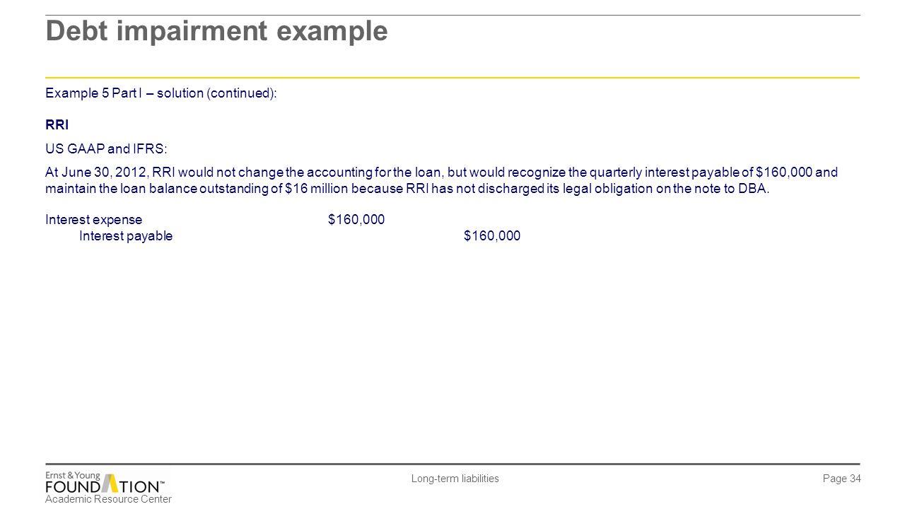 Debt impairment example