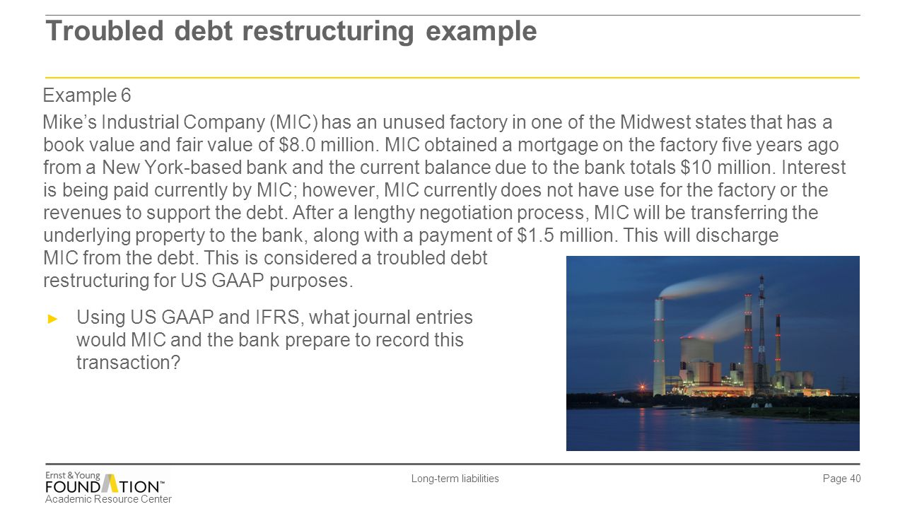 Troubled debt restructuring example