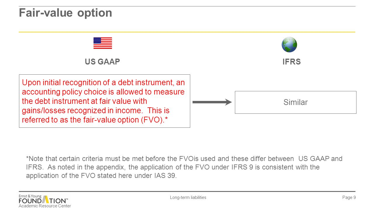 Fair-value option US GAAP IFRS