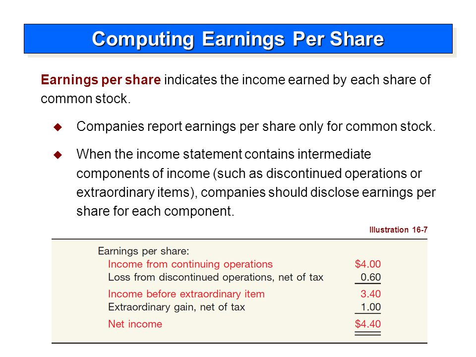 Computing Earnings Per Share