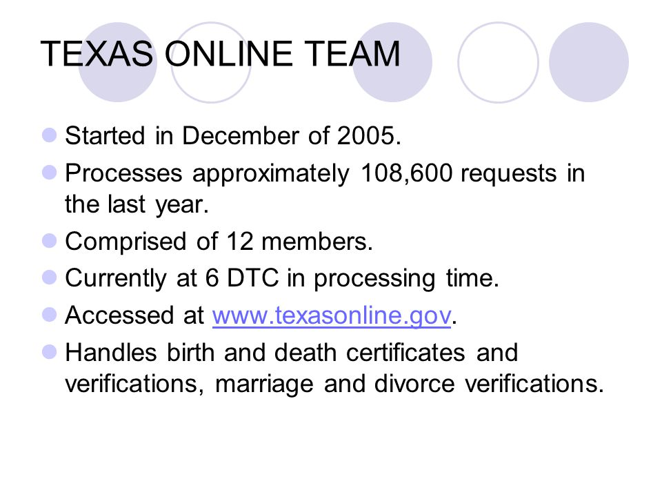 TEXAS ONLINE TEAM Started in December of 2005.