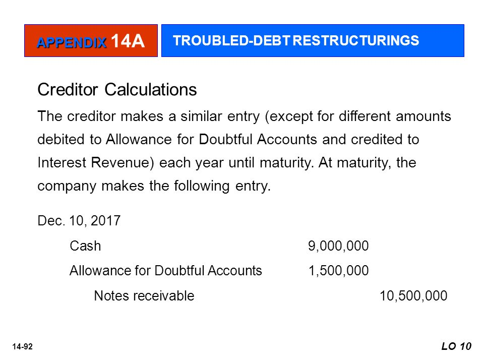 Creditor Calculations
