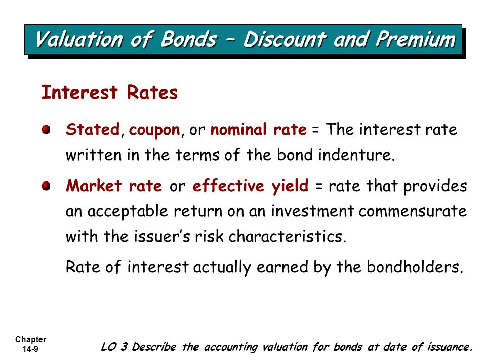 Valuation of Bonds – Discount and Premium