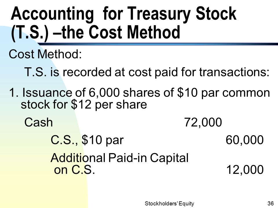 Accounting for Treasury Stock (T.S.) –the Cost Method