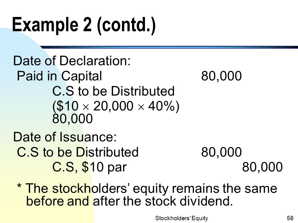 Example 2 (contd.) Date of Declaration: Paid in Capital 80,000