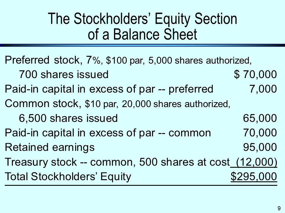 The Stockholders' Equity Section of a Balance Sheet