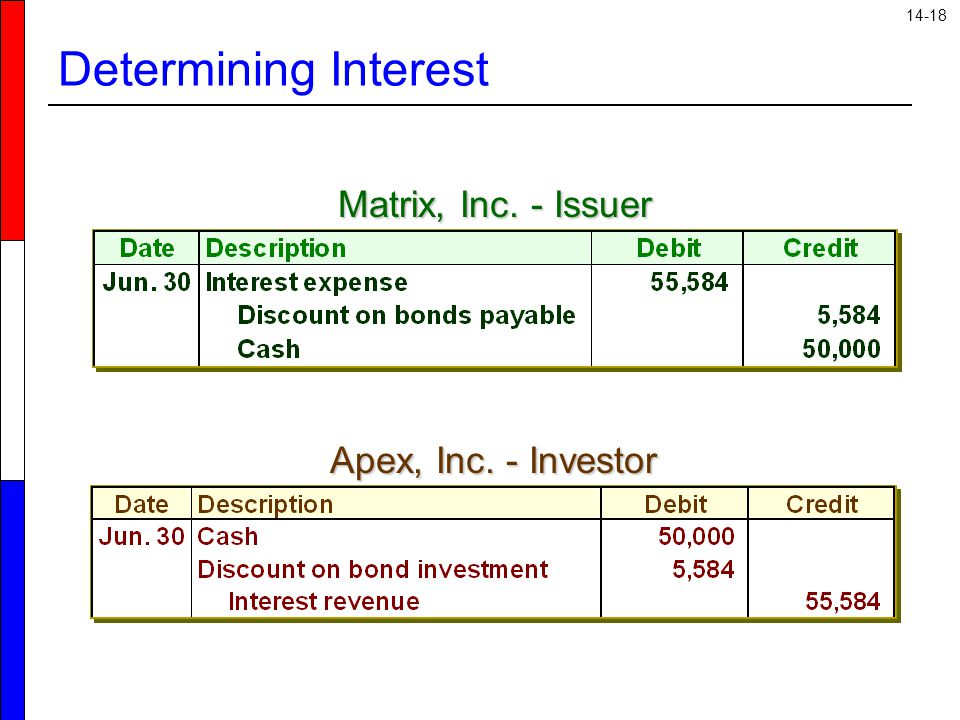 Determining Interest Matrix, Inc. - Issuer Apex, Inc. - Investor