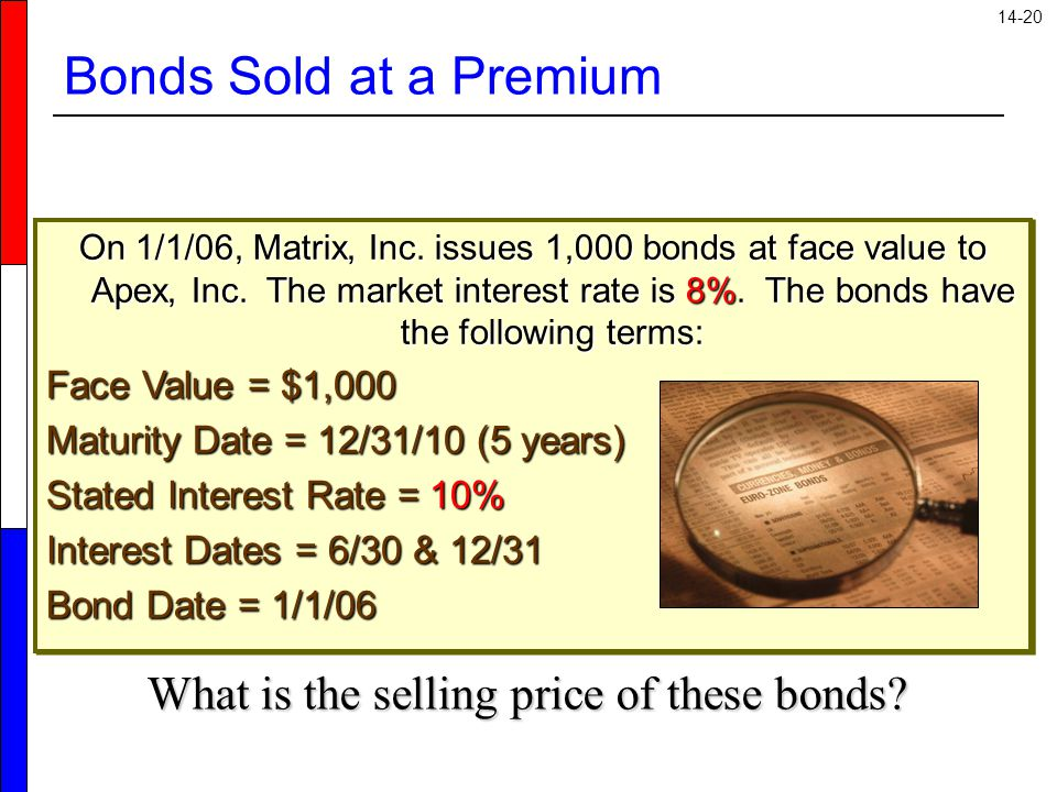 What is the selling price of these bonds