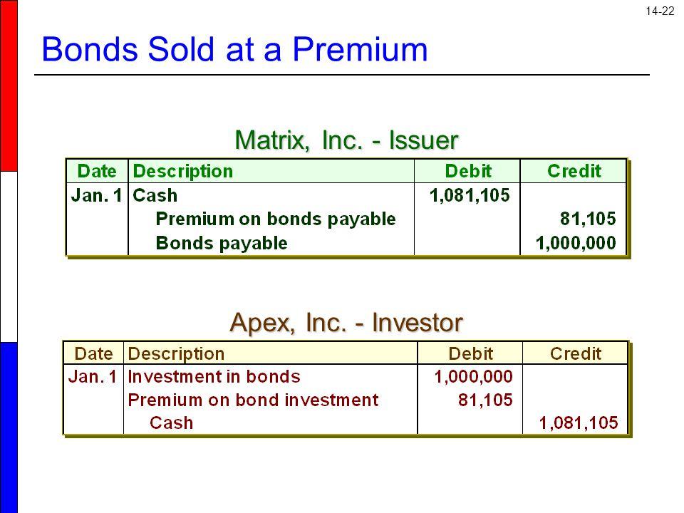 Bonds Sold at a Premium Matrix, Inc. - Issuer Apex, Inc. - Investor