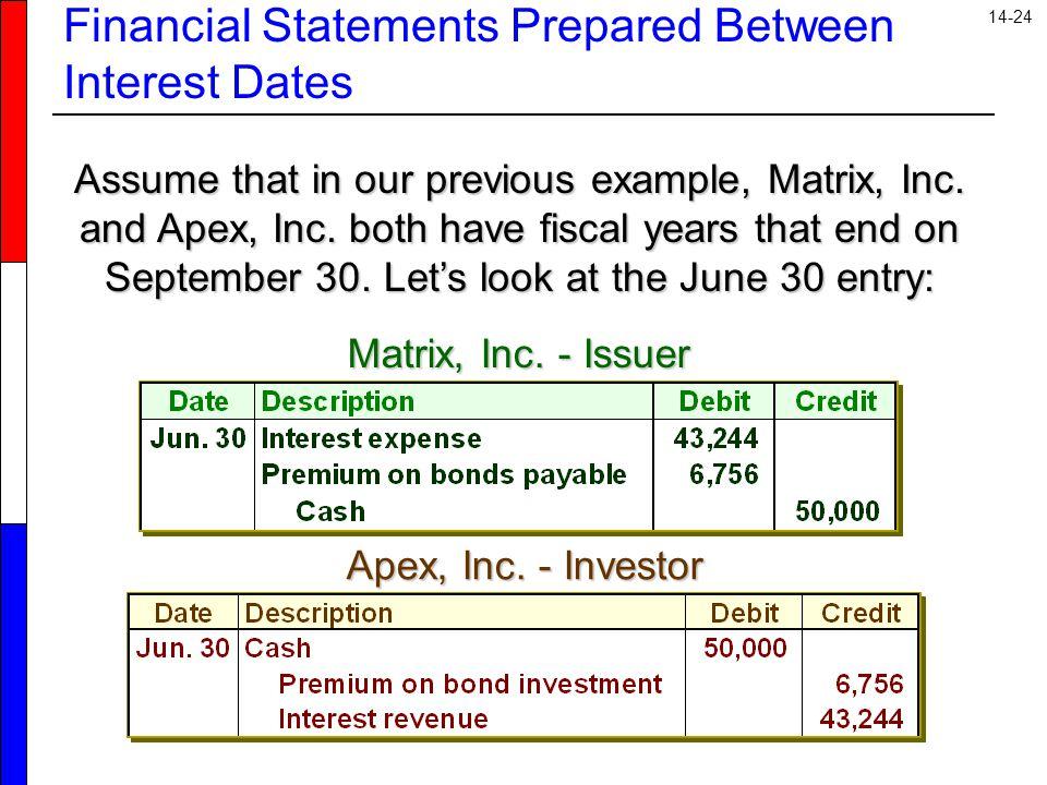 Financial Statements Prepared Between Interest Dates