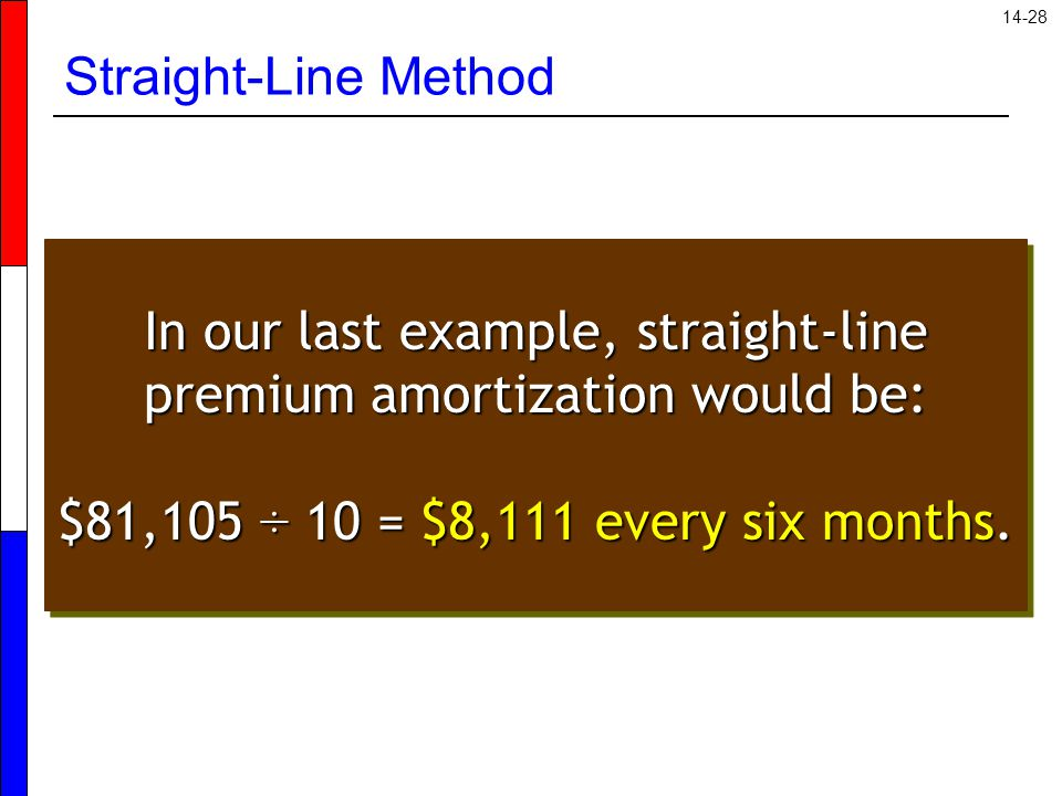 In our last example, straight-line premium amortization would be: