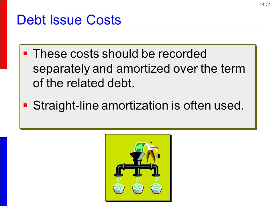 Debt Issue Costs These costs should be recorded separately and amortized over the term of the related debt.