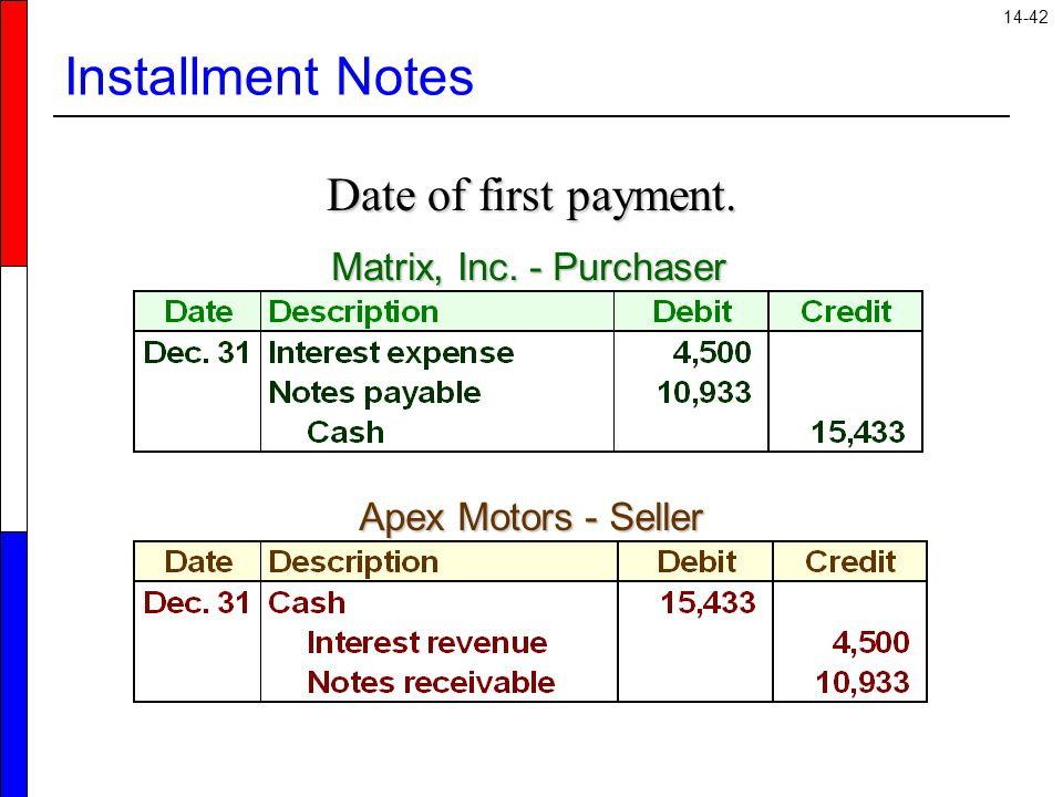 Installment Notes Date of first payment. Matrix, Inc. - Purchaser