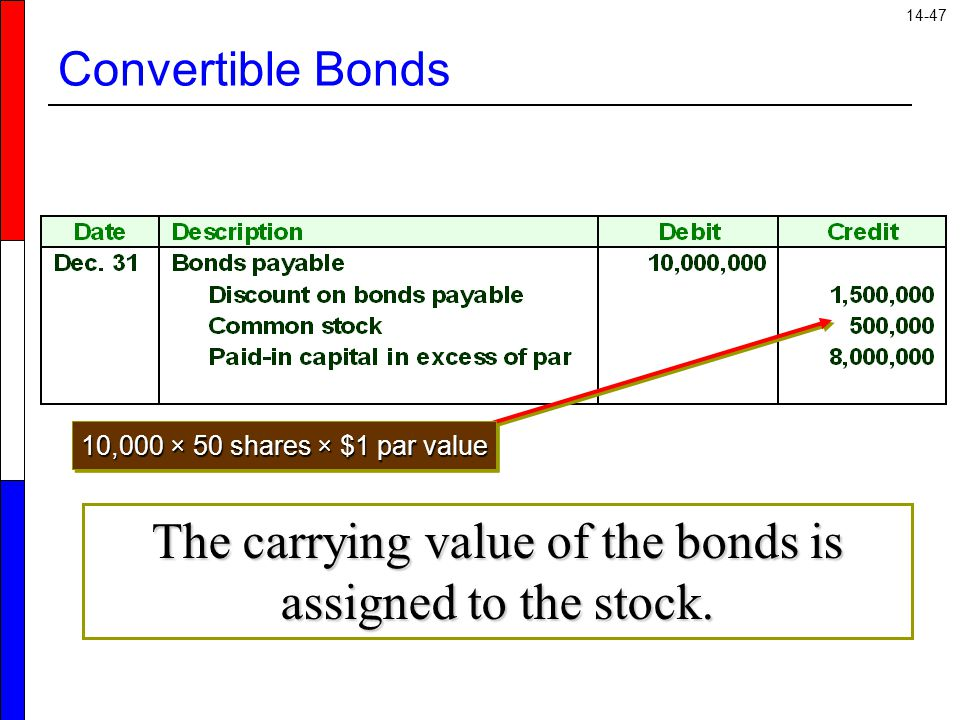 The carrying value of the bonds is assigned to the stock.