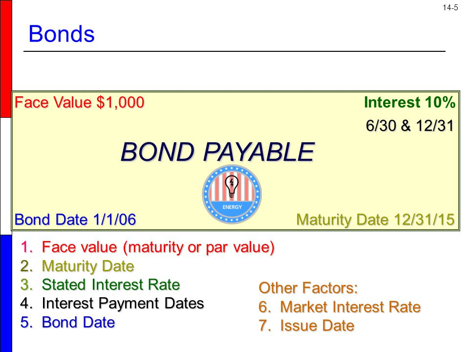 BOND PAYABLE Bonds Face Value $1,000 Interest 10% 6/30 & 12/31
