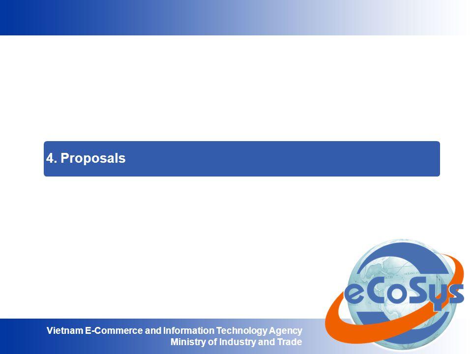 4. Proposals