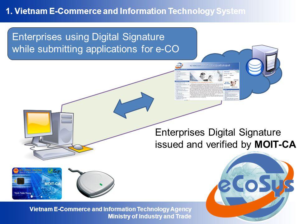 Enterprises using Digital Signature