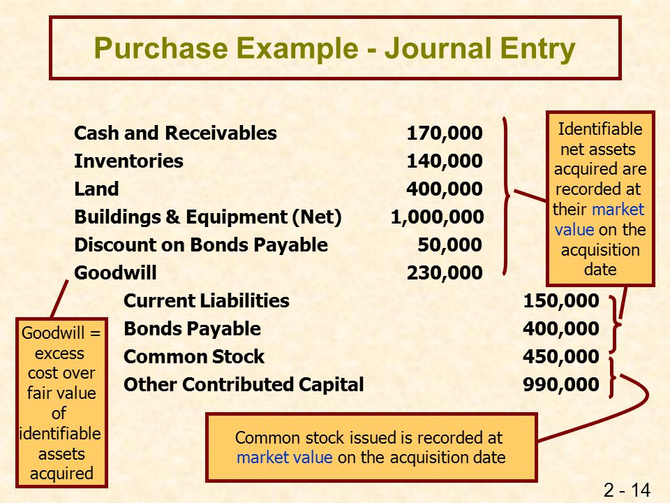 Equity Allocation in Pooling of Interests - Case A