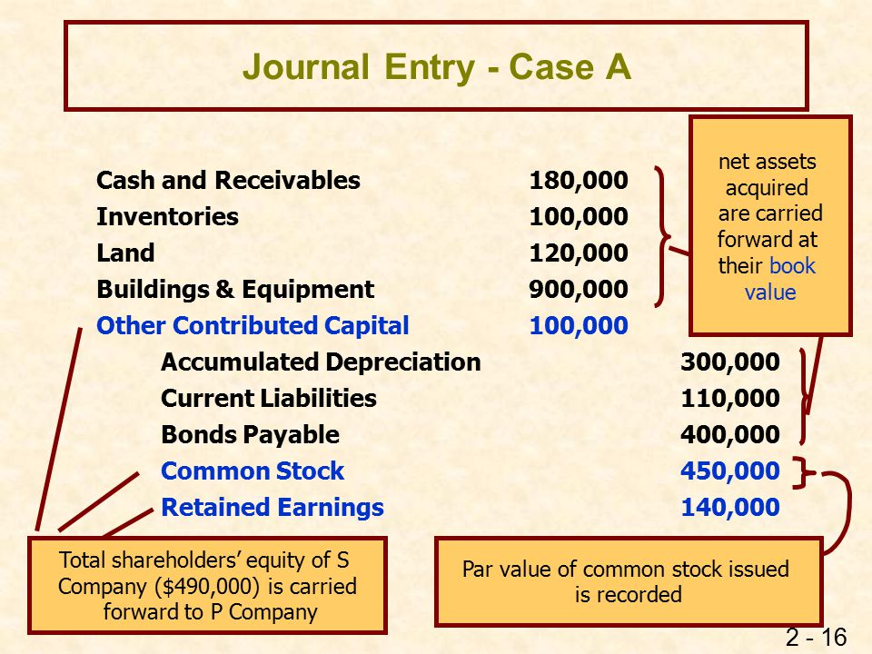 Equity Allocation in Pooling of Interests - Case B