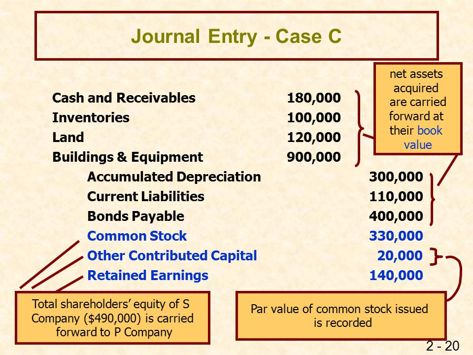 Equity Allocation in Pooling of Interests - Case D