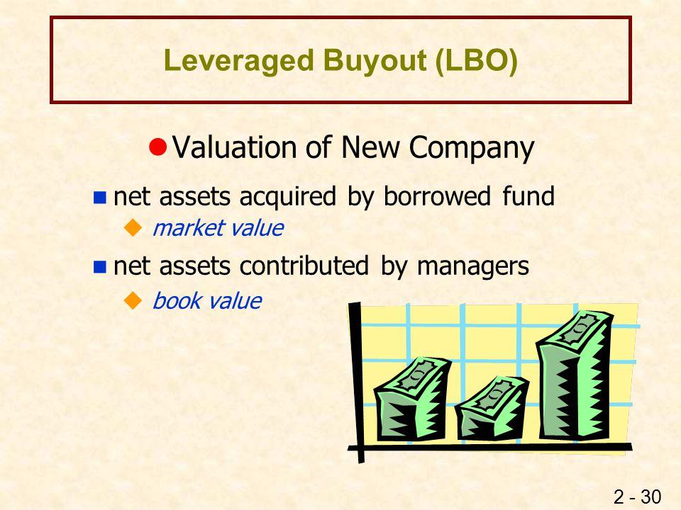 Leveraged Buyout (LBO) Example