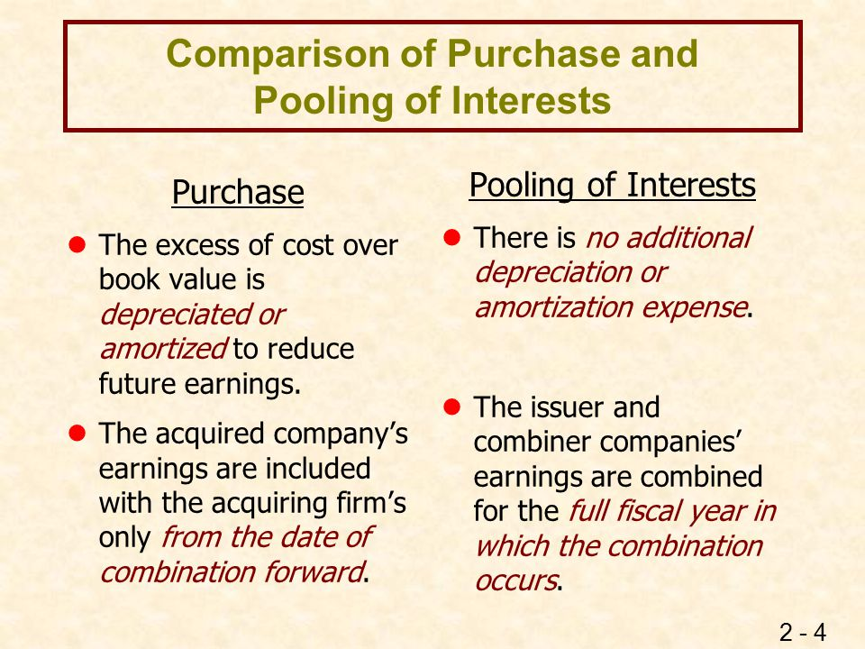 Comparison of Purchase and Pooling of Interests