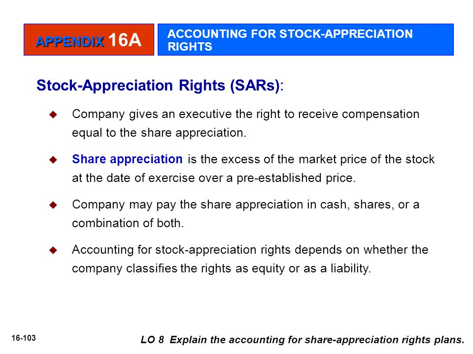Stock-Appreciation Rights (SARs):