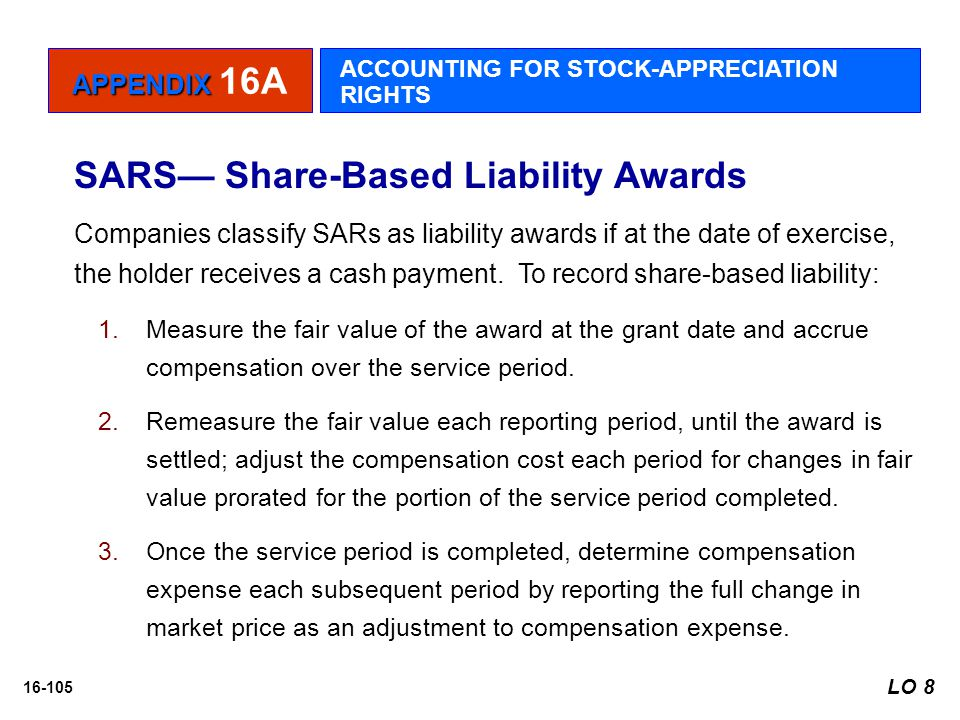 SARS— Share-Based Liability Awards