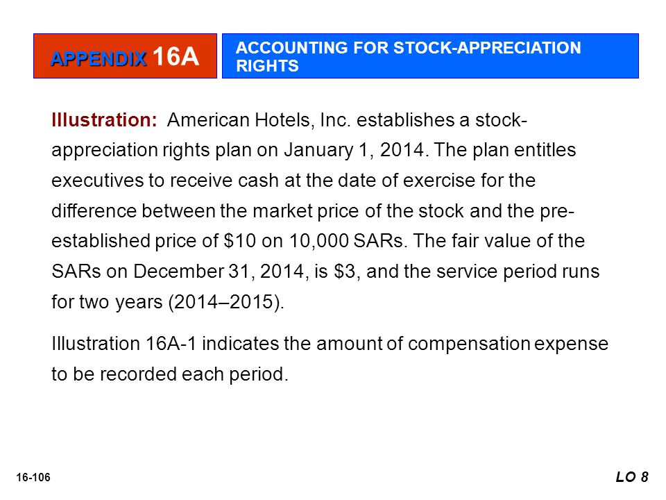 APPENDIX 16A ACCOUNTING FOR STOCK-APPRECIATION RIGHTS.