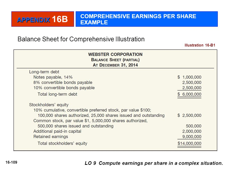Balance Sheet for Comprehensive Illustration