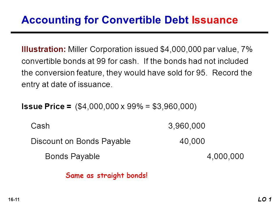 Accounting for Convertible Debt Issuance