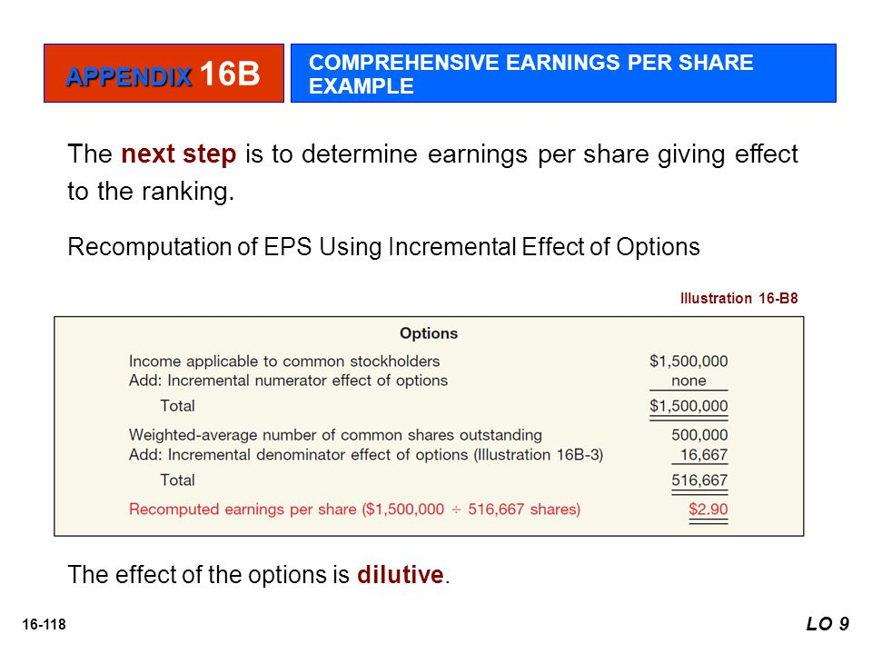 APPENDIX 16B COMPREHENSIVE EARNINGS PER SHARE EXAMPLE. The next step is to determine earnings per share giving effect to the ranking.